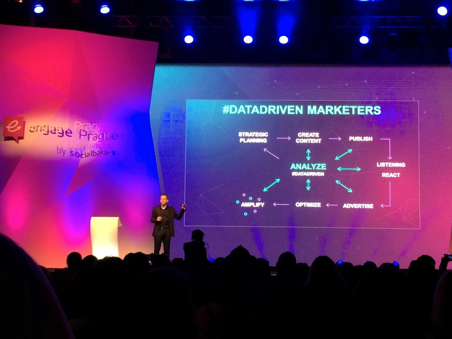 Jan Řežáb - Datadriven marketers