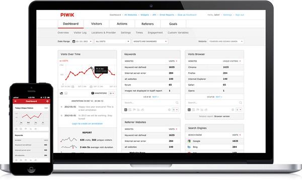 Piwik – perfektná náhrada za Google Analytics na vlastnom hostingu