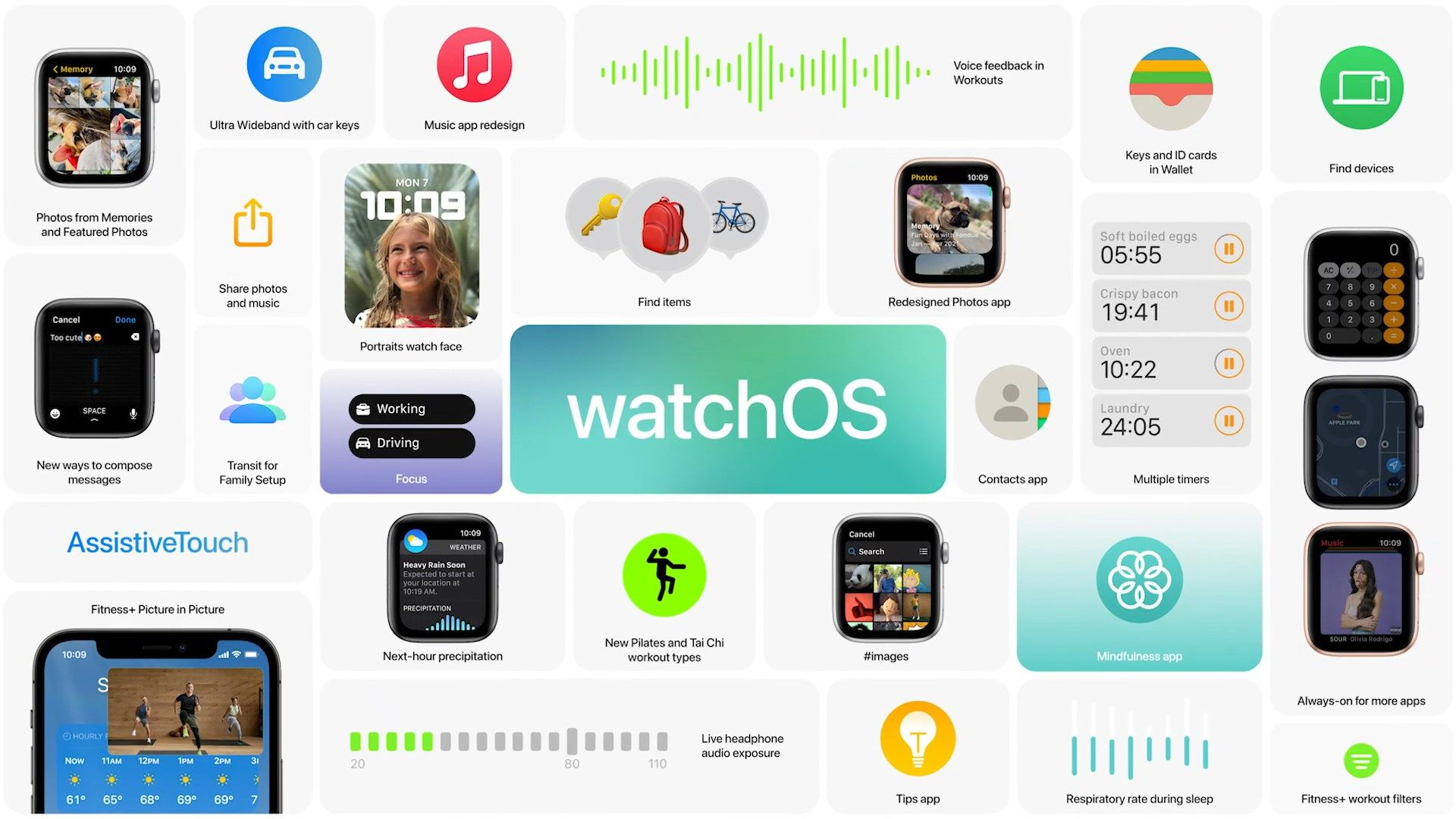 Novinky z Apple WWDC 2021 Keynote obrazom